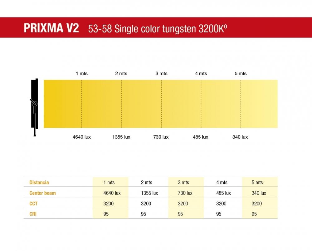 PRIXMA FLEX V2 Series 150W